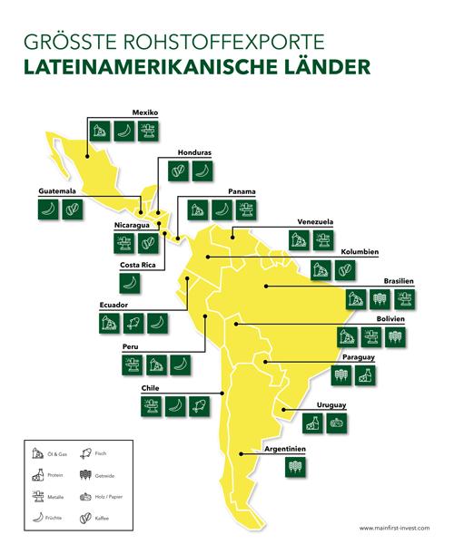 Prise für Rohstoffe aus Latainamerica
