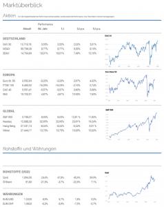 Quartalsbericht Q4 2020